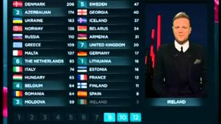 Nicky Byrne giving Irelands Eurovision 2013 votes
