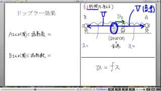 高校物理解説講義:「ドップラー効果」講義5