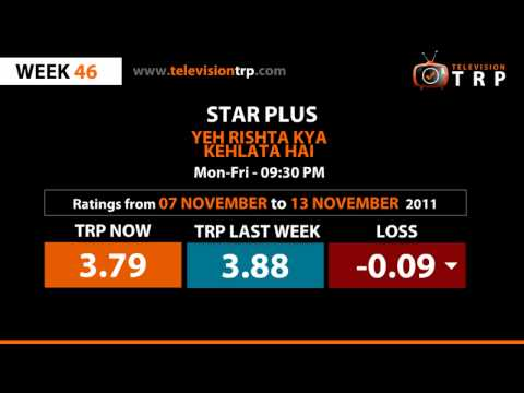 week 46 -07 NOV to 13 NOV 2011 TRP Ratings of star plus tv all...