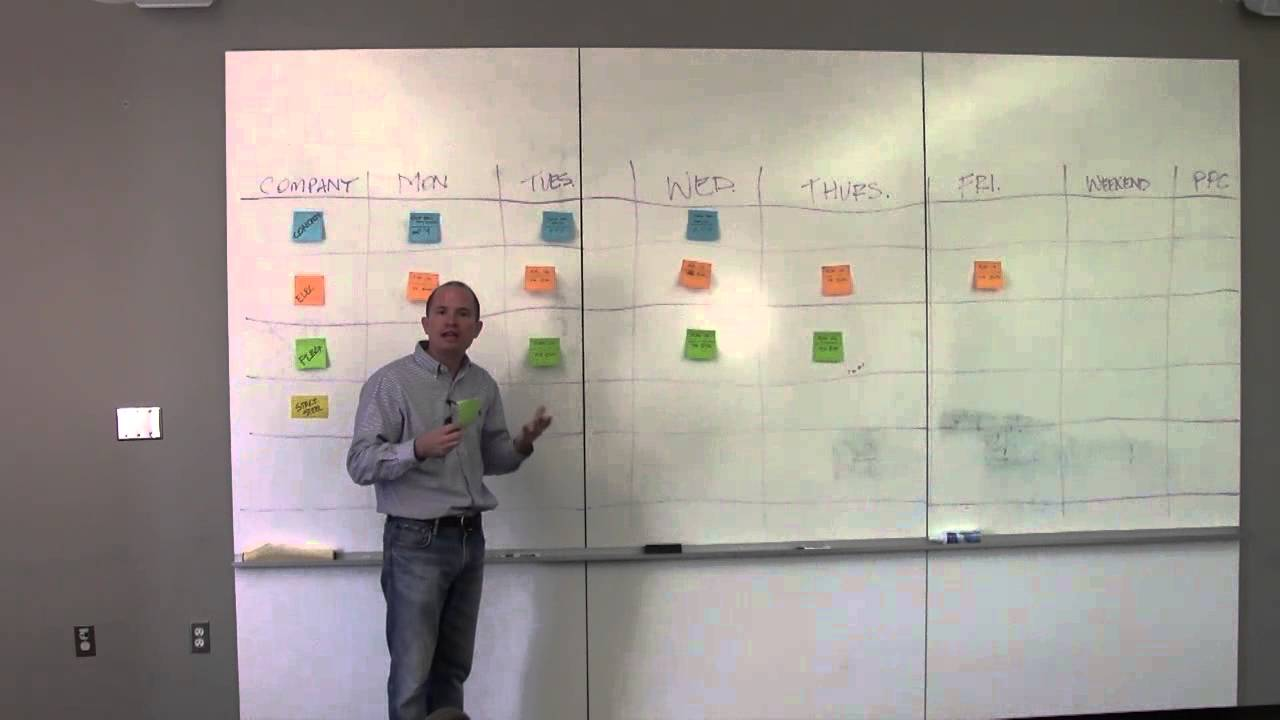 Weekly Work Plan Lean Construction Youtube