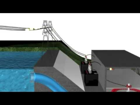 How Hydro Electric Power Works!