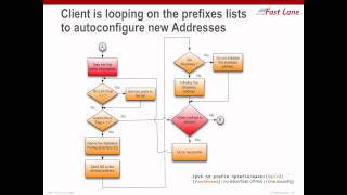 IPv6 Autoconfiguration.mp4
