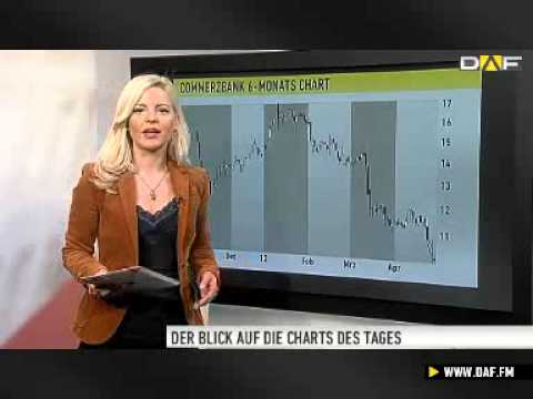Commerzbank - Bald Penny-Stock im Schafspelz Praktiker im Ch