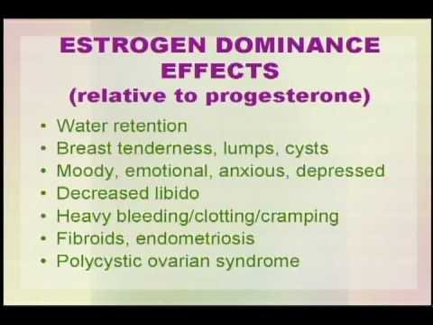 Symptoms of Estrogen Dominance