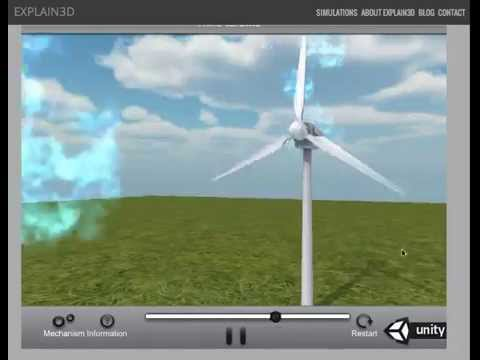 """Electricity around us"" complex simulation - Explain3D"