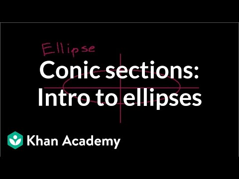 conic-sections--intro-to-ellipses