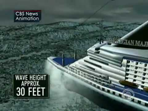 $3000 a night in sick bay: Cruise ship passengers not always ...wave hits cruise ship
