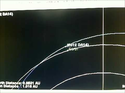 Asteroid Impact Feb. 15, 2013 Is it the END OF THE WORLD as we know it ?