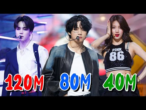 The Most VIEWED K-Pop FANCAMS of All Time - KPOP 2020!!