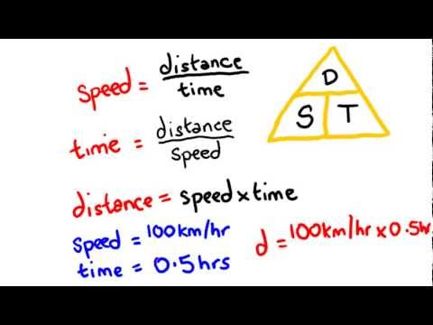 Velocity - speed, distance and time - math lesson
