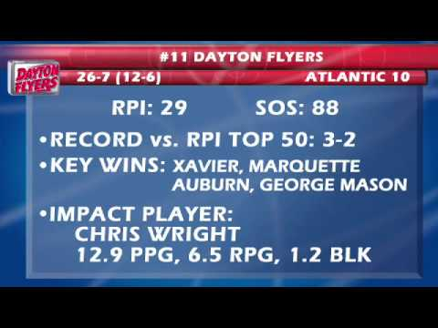 #6 West Virginia Mountaineers vs. #11 Dayton Flyers - March Madness 2009 Video