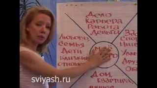 Юлия Свияш,коллаж мечты!Мини-тренинг.