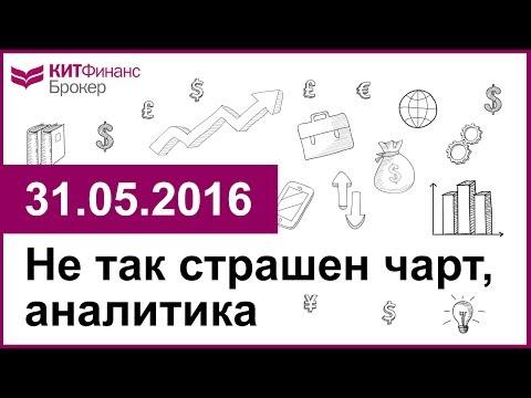 Не так страшен чарт, аналитика - 31.05.2017; 16:00 (мск)