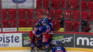 TUTO Hockey - Jokipojat (A-nuorten Mestis 2. finaaliottelu) - Maalikooste