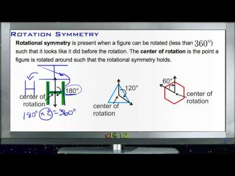 Rotation Symmetry Principles - Basic