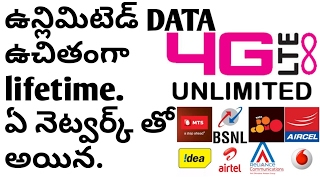 Free Unlimited DATA For Android,Iphone On Any Network | Any SIM | Any Country
