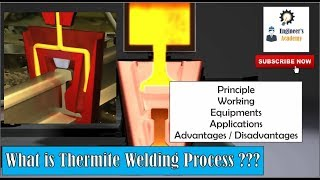 What is thermite welding process ??   Engineer's academy  