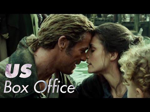 US Box Office ( 13 / 12 / 2015 )
