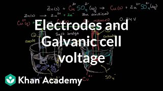 Electrodes and voltage of Galvanic cell | Chemistry | Khan Academy