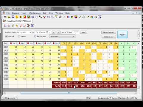April 26 Toto: Singapore Pools winning numbers