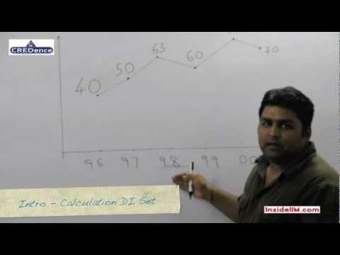 InsideIIM Virtual Class with CREDence's Amit & Bhavin - Data Interpretation & Logic for CAT/GMAT
