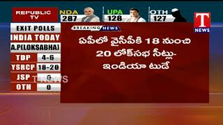 Andhra Pradesh Exit Poll Results 2019 by India Today  Telugu