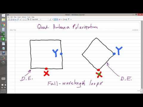 Quad Antenna Polarization