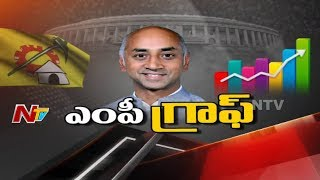 Guntur MP Galla Jayadev-- Special Ground Report -- MP Graph  - netivaarthalu.com