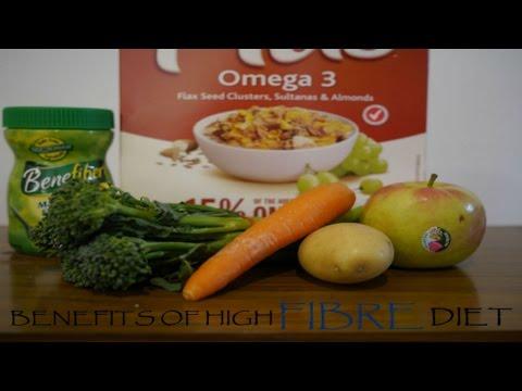 Benefits of a high fibre diet