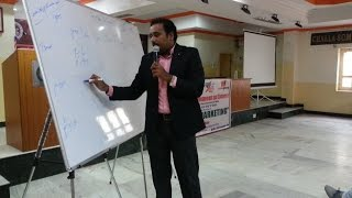 Digital Marketing Training Online Demo Class | Digital Marketing Course Free Online Demo Class