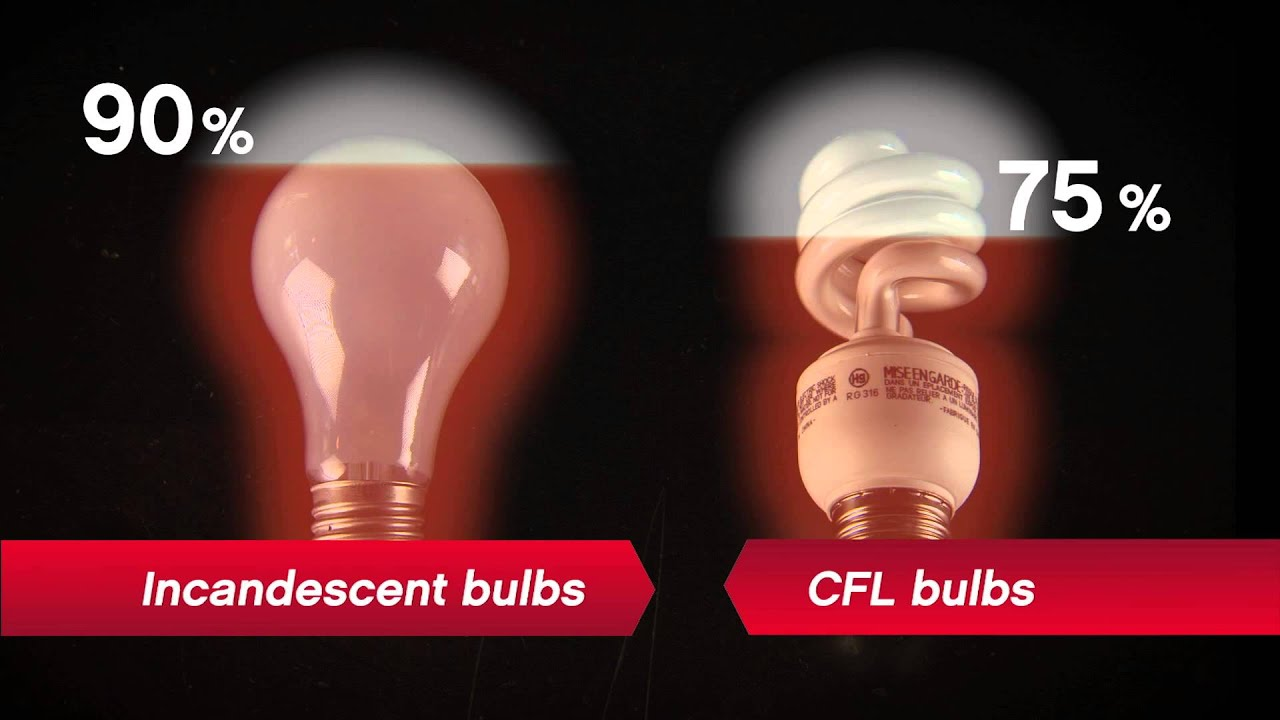 LED Light Bulbs - Incandescent and CFL vs. LED