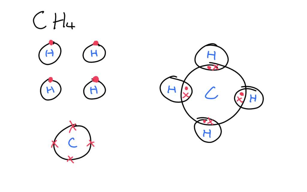 Dot And Cross Diagram Dot Cross Diagrams You Need to