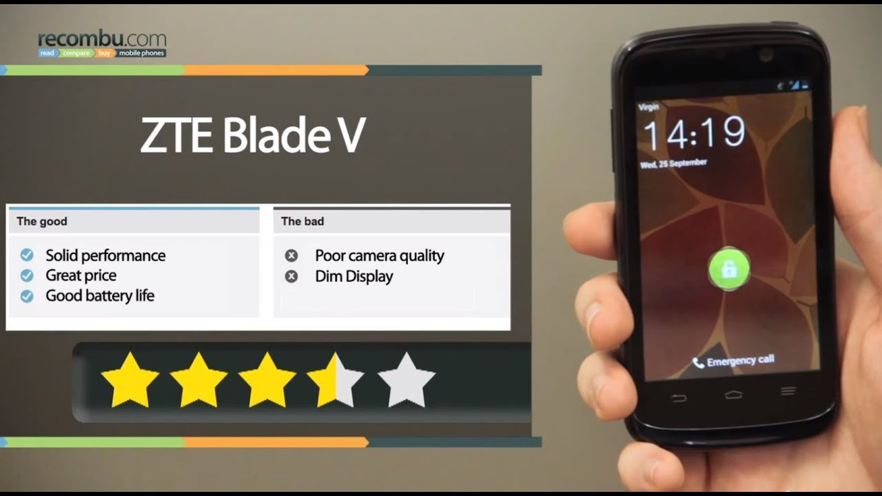zte blade 6 review anyone considered