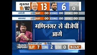 Gujarat Poll Result: BJP leads in Bhavnagar West, Maninagar, Viramgam
