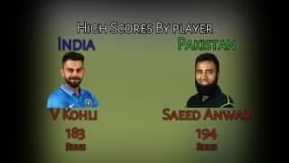 India Vs Pakistan ODI Records HD