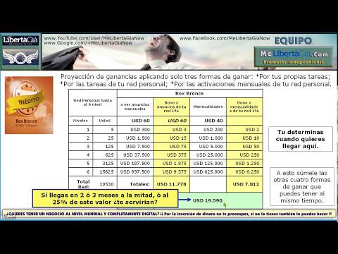 Explicación DETALLADA Plan de Compensacion LibertàGiá. Capacitación LibertàGiá en español