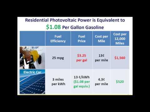 Creating Energy Independence - Dr. Jim Fenton, Florida Solar Energy Center