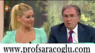 Prof  Dr  İbrahim SARAÇOĞLU Dış Gebelik, Hamilelik, Tüpler