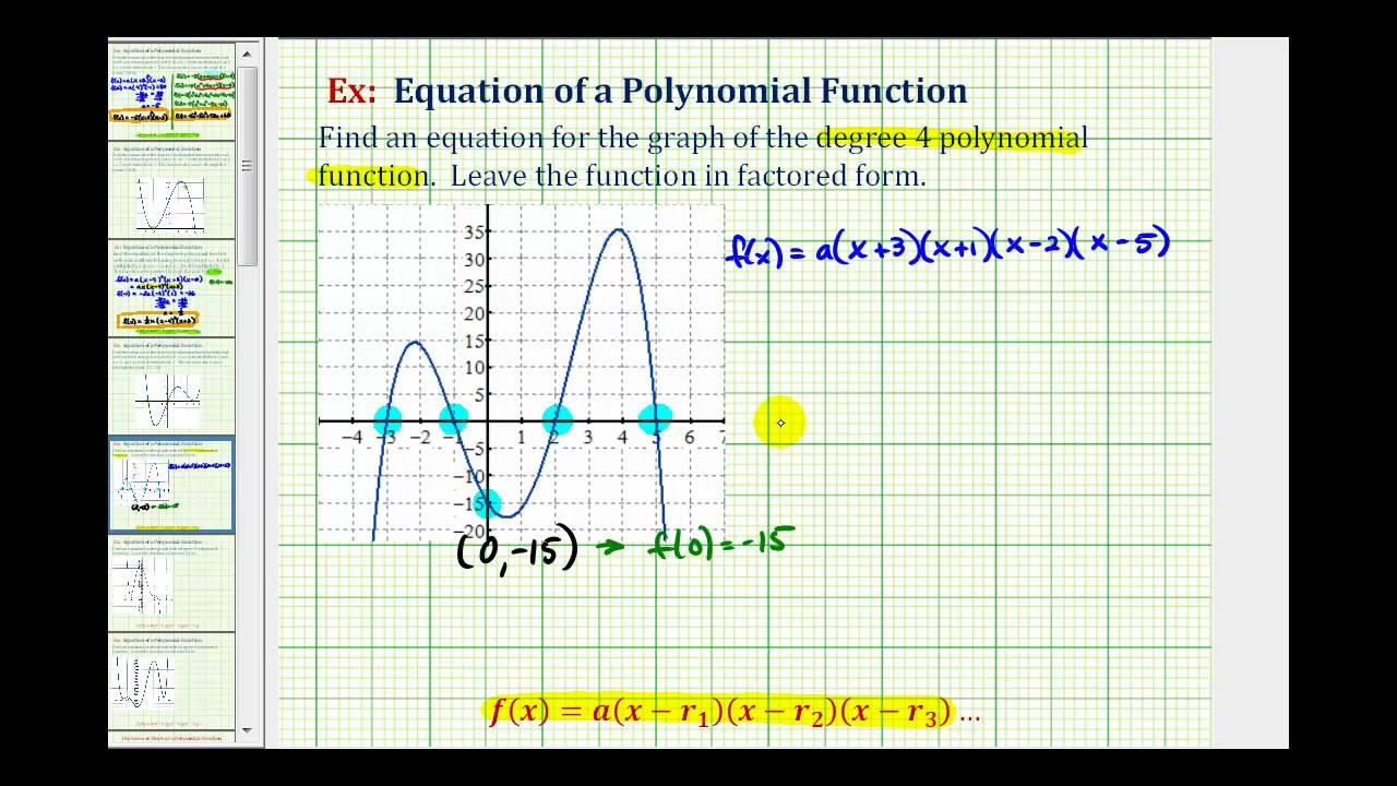 Ex1 Find An Equation Of A Degree 4 Polynomial Function