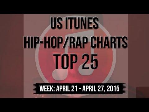 Top 25 - Us Itunes Hip-hop rap Charts | April 27, 2015 video