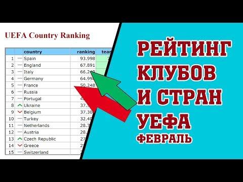 Рейтинг клубов и таблица коэффициентов УЕФА. Февраль. Футбол.