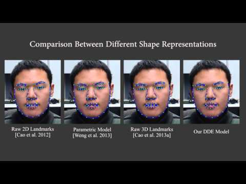 Siggraph 2014: Displaced Dynamic Expression Regression for Real-time Facial Tracking and Animation