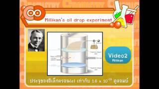Download 004_วิดีโอการทดลองของมิลิแกน (No VDO).mp4 3Gp Mp4