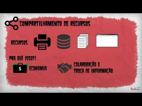 Aula 3 - Sistemas Distribuídos - Características