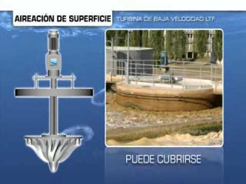 Aireadores tratamiento de agua oxigenacion youtube - Tratamiento del agua ...