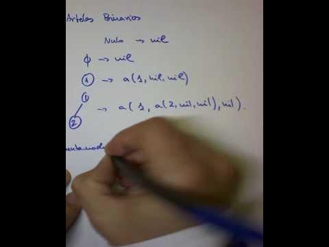008 Prolog: Árboles binarios