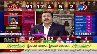 77% votes for TRS- 13.2% for Mahakutami in Telangana elections  - netivaarthalu.com