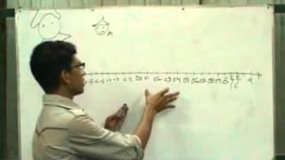 OnnoRokom Pathshala_Math_Real Number_Part-02