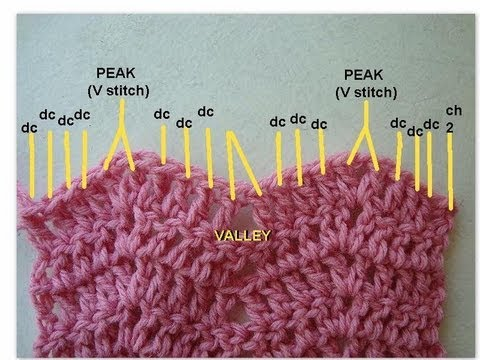 How To Crochet: Loop Stitch