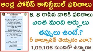 AP Police Constable Prelims 2019 Results Released   AP Police How many Candidates Eligible
